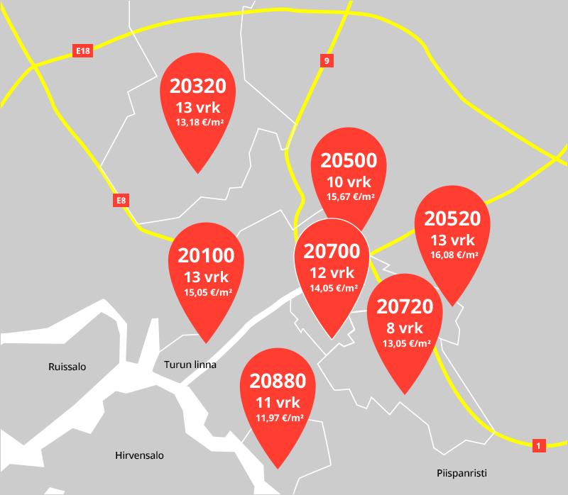 vuokra-asunnot Turussa, halutuimmat alueet