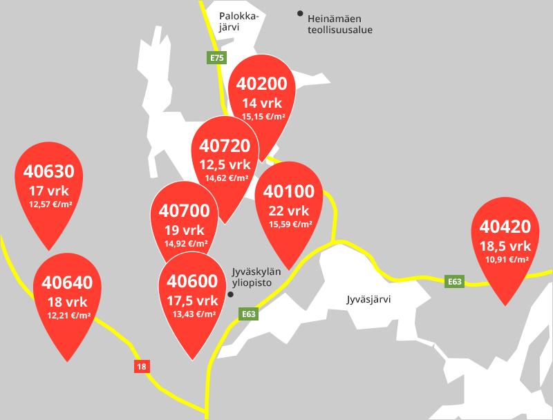 Vuokra-asunnot Jyväskylässä kartta