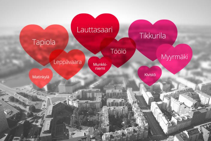 Helsingin, Espoon ja Vantaan suosituimmat kaupunginosat